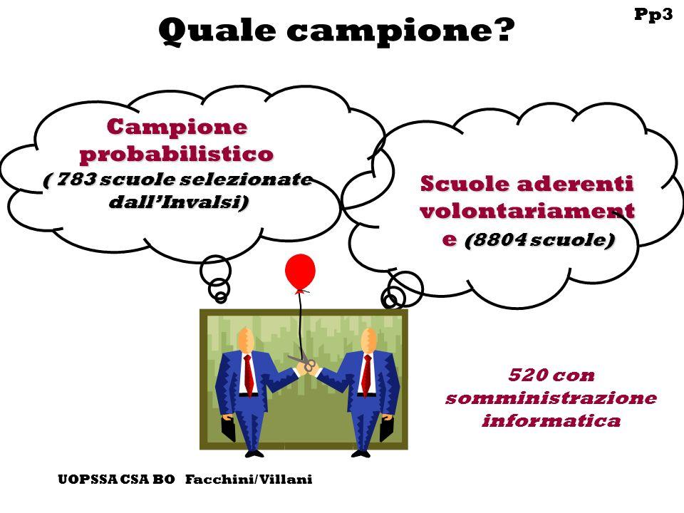 UOPSSA CSA BO Facchini/ Villani Quale campione.