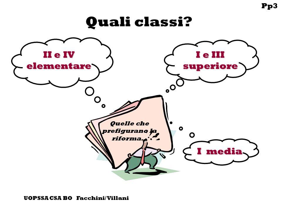 Pp3 UOPSSA CSA BO Facchini/ Villani Quali classi.