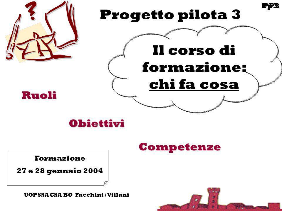 PP3 UOPSSA CSA BO Facchini / Villani Progetto pilota 3 Competenze Obiettivi Ruoli Formazione 27 e 28 gennaio 2004 Il corso di formazione: chi fa cosa