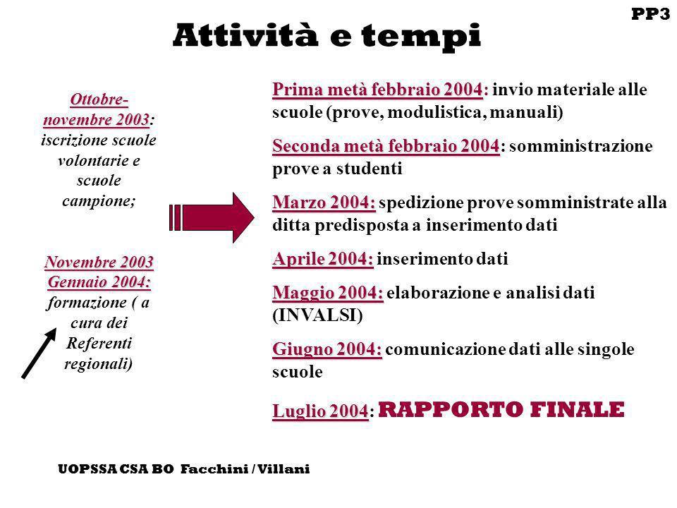 PP3 UOPSSA CSA BO Facchini / Villani Attività e tempi Prima metà febbraio 2004 Prima metà febbraio 2004: invio materiale alle scuole (prove, modulisti