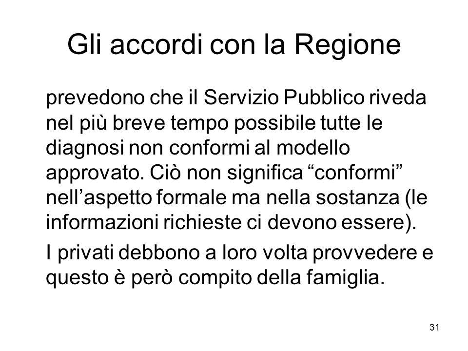 31 Gli accordi con la Regione prevedono che il Servizio Pubblico riveda nel più breve tempo possibile tutte le diagnosi non conformi al modello approv
