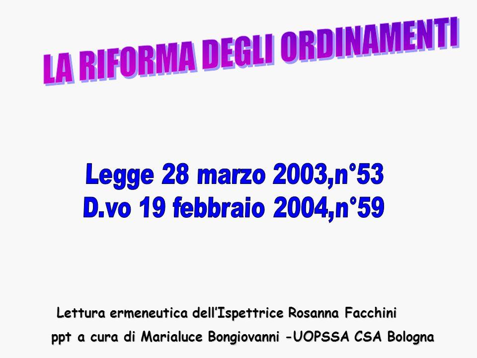 ppt a cura di Marialuce Bongiovanni -UOPSSA CSA Bologna Lettura ermeneutica dellIspettrice Rosanna Facchini