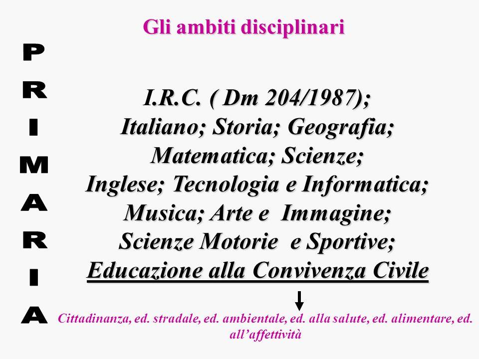 Gli ambiti disciplinari.R.C. ( Dm 204/1987); Italiano; Storia; Geografia; Matematica; Scienze; Inglese; Tecnologia e Informatica; Musica; Arte e Immag
