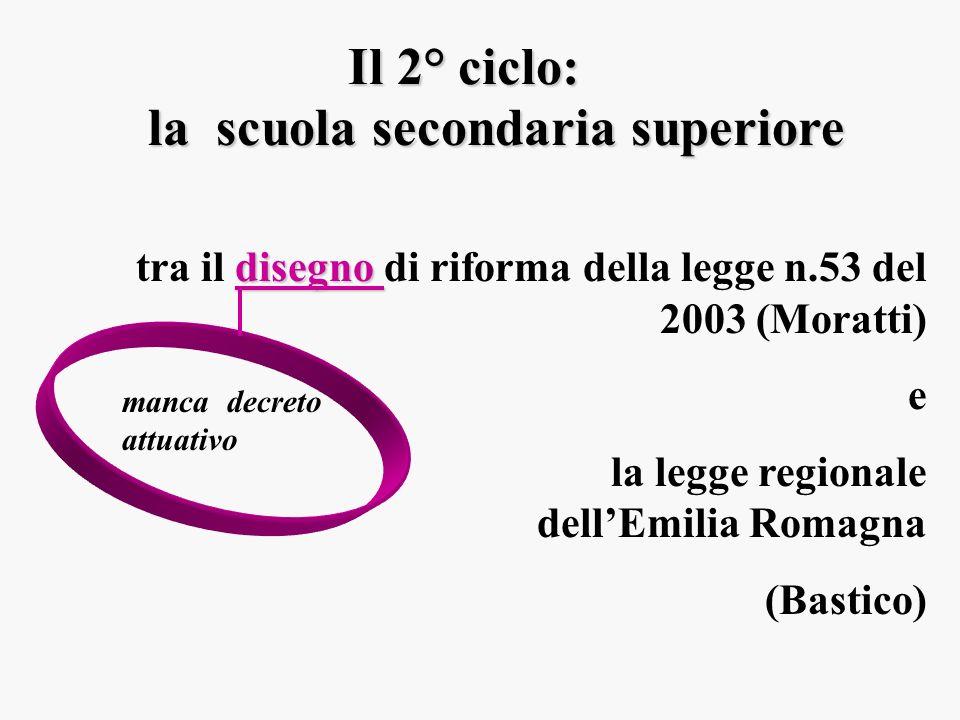 Il 2° ciclo: la scuola secondaria superiore disegno tra il disegno di riforma della legge n.53 del 2003 (Moratti) e la legge regionale dellEmilia Roma