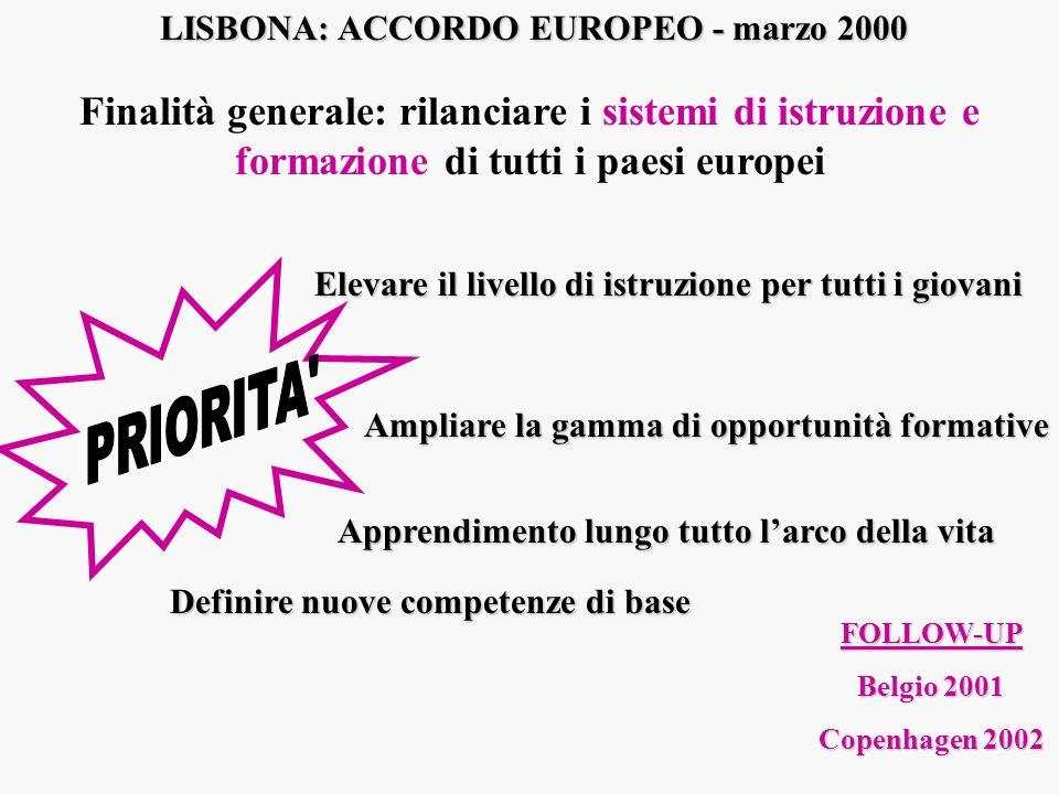 LISBONA: ACCORDO EUROPEO - marzo 2000 Finalità generale: rilanciare i sistemi di istruzione e formazione di tutti i paesi europei Elevare il livello d