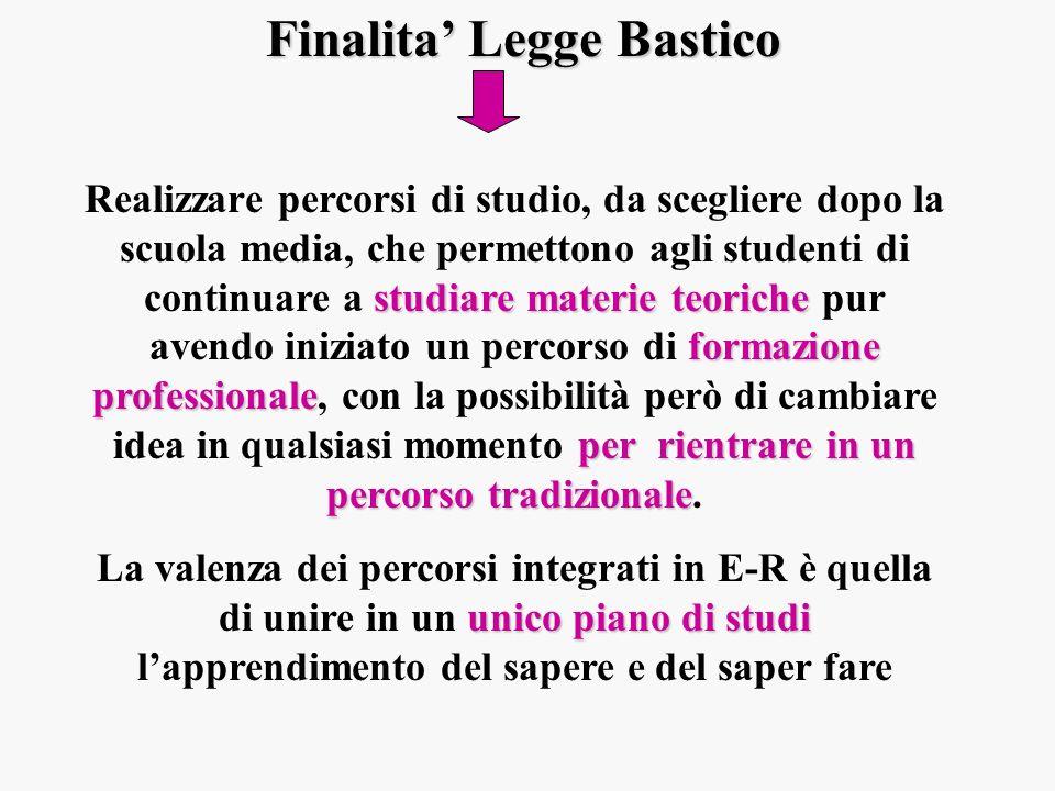 Finalita Legge Bastico studiare materie teoriche formazione professionale per rientrare in un percorso tradizionale Realizzare percorsi di studio, da