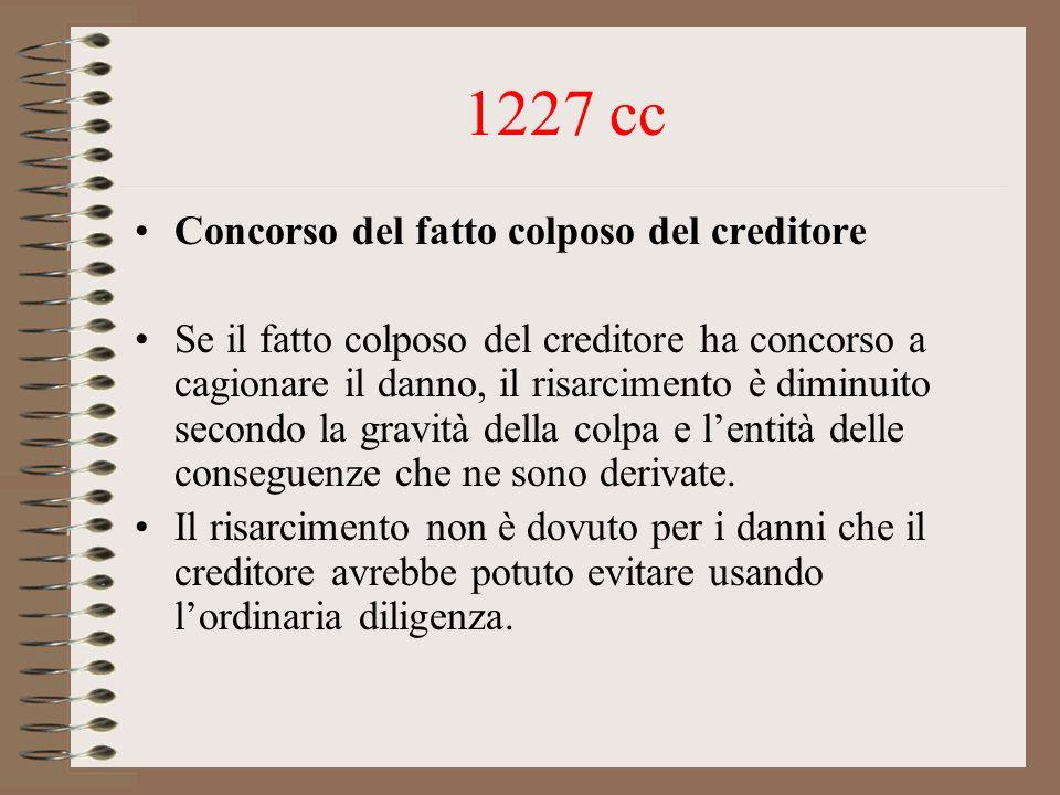 1227 cc Concorso del fatto colposo del creditore Se il fatto colposo del creditore ha concorso a cagionare il danno, il risarcimento è diminuito secondo la gravità della colpa e lentità delle conseguenze che ne sono derivate.