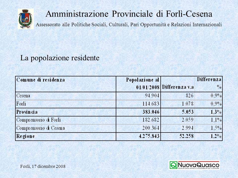 Amministrazione Provinciale di Forlì-Cesena Assessorato alle Politiche Sociali, Culturali, Pari Opportunità e Relazioni Internazionali Forlì, 17 dicembre 2008 Popolazione residente nel capoluogo e nel resto della provincia
