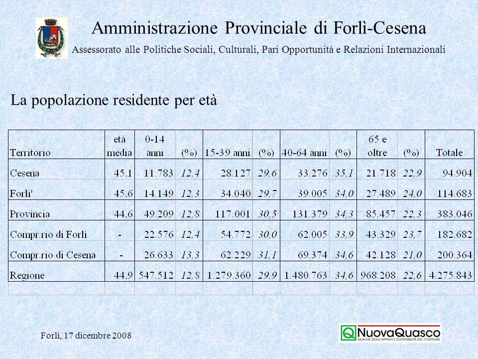 Amministrazione Provinciale di Forlì-Cesena Assessorato alle Politiche Sociali, Culturali, Pari Opportunità e Relazioni Internazionali Forlì, 17 dicembre 2008 Mutui e locazioni