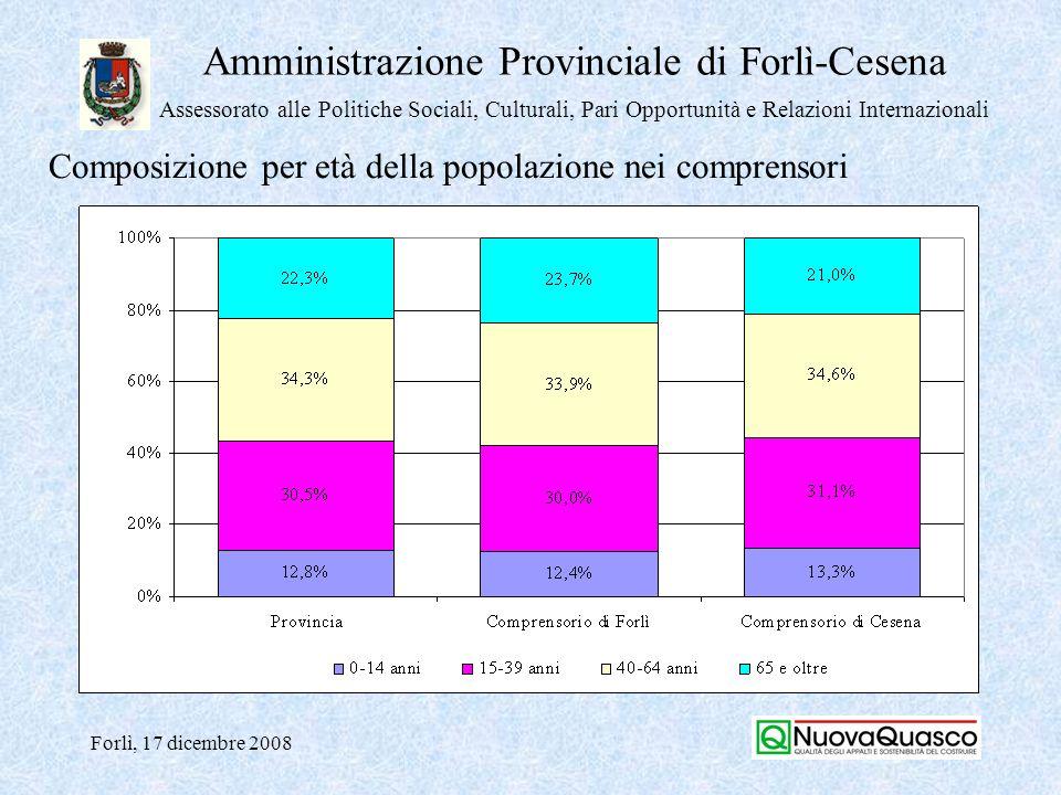 Amministrazione Provinciale di Forlì-Cesena Assessorato alle Politiche Sociali, Culturali, Pari Opportunità e Relazioni Internazionali Forlì, 17 dicembre 2008