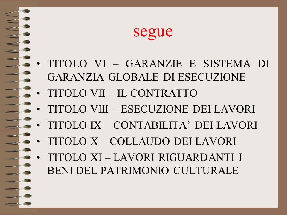 segue TITOLO VI – GARANZIE E SISTEMA DI GARANZIA GLOBALE DI ESECUZIONE TITOLO VII – IL CONTRATTO TITOLO VIII – ESECUZIONE DEI LAVORI TITOLO IX – CONTA