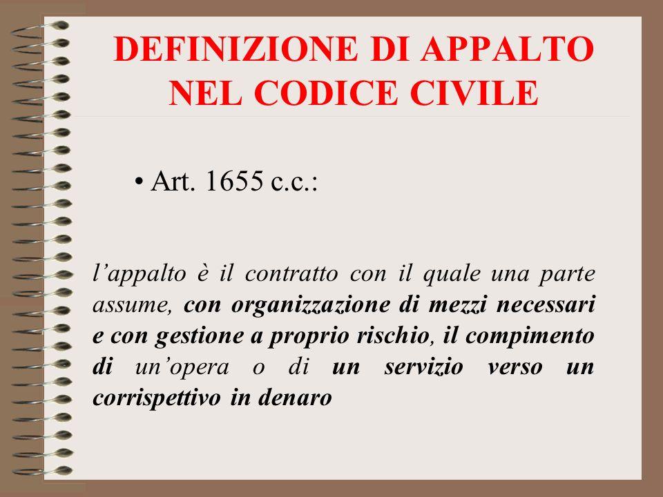 DEFINIZIONE DI APPALTO NEL CODICE CIVILE Art. 1655 c.c.: lappalto è il contratto con il quale una parte assume, con organizzazione di mezzi necessari