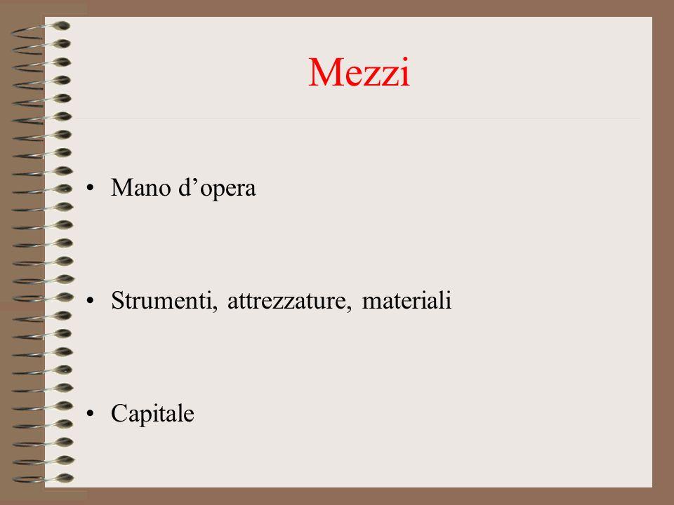 Mezzi Mano dopera Strumenti, attrezzature, materiali Capitale