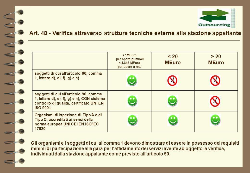 Art. 48 - Verifica attraverso strutture tecniche esterne alla stazione appaltante Gli organismi e i soggetti di cui al comma 1 devono dimostrare di es