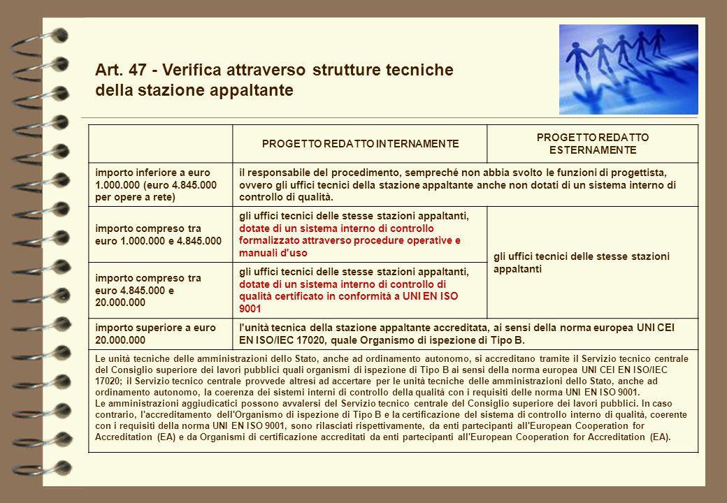 Art. 47 - Verifica attraverso strutture tecniche della stazione appaltante PROGETTO REDATTO INTERNAMENTE PROGETTO REDATTO ESTERNAMENTE importo inferio