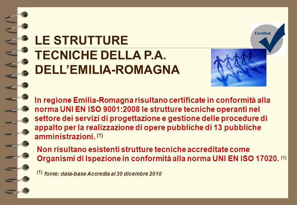 LE STRUTTURE TECNICHE DELLA P.A. DELLEMILIA-ROMAGNA In regione Emilia-Romagna risultano certificate in conformità alla norma UNI EN ISO 9001:2008 le s