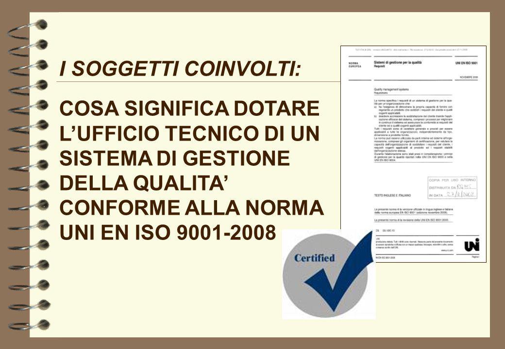 I SOGGETTI COINVOLTI: COSA SIGNIFICA DOTARE LUFFICIO TECNICO DI UN SISTEMA DI GESTIONE DELLA QUALITA CONFORME ALLA NORMA UNI EN ISO 9001-2008