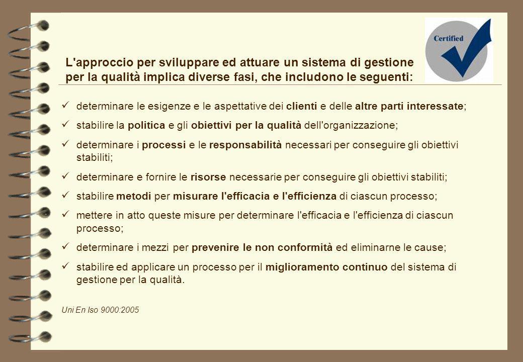 L'approccio per sviluppare ed attuare un sistema di gestione per la qualità implica diverse fasi, che includono le seguenti: determinare le esigenze e
