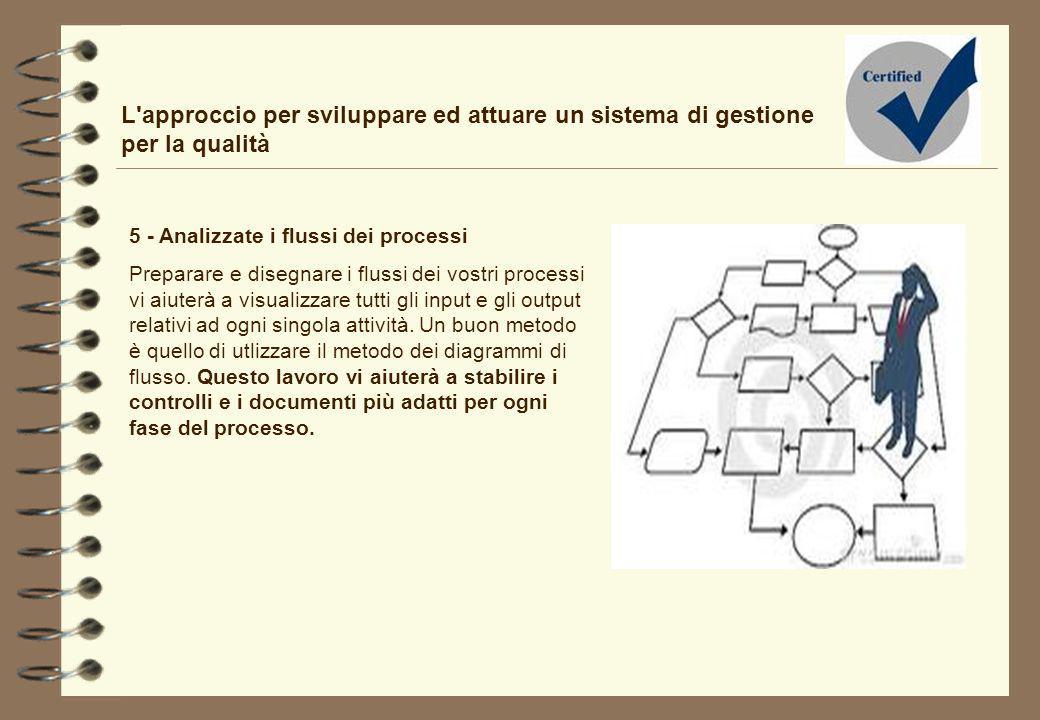 L'approccio per sviluppare ed attuare un sistema di gestione per la qualità 5 - Analizzate i flussi dei processi Preparare e disegnare i flussi dei vo