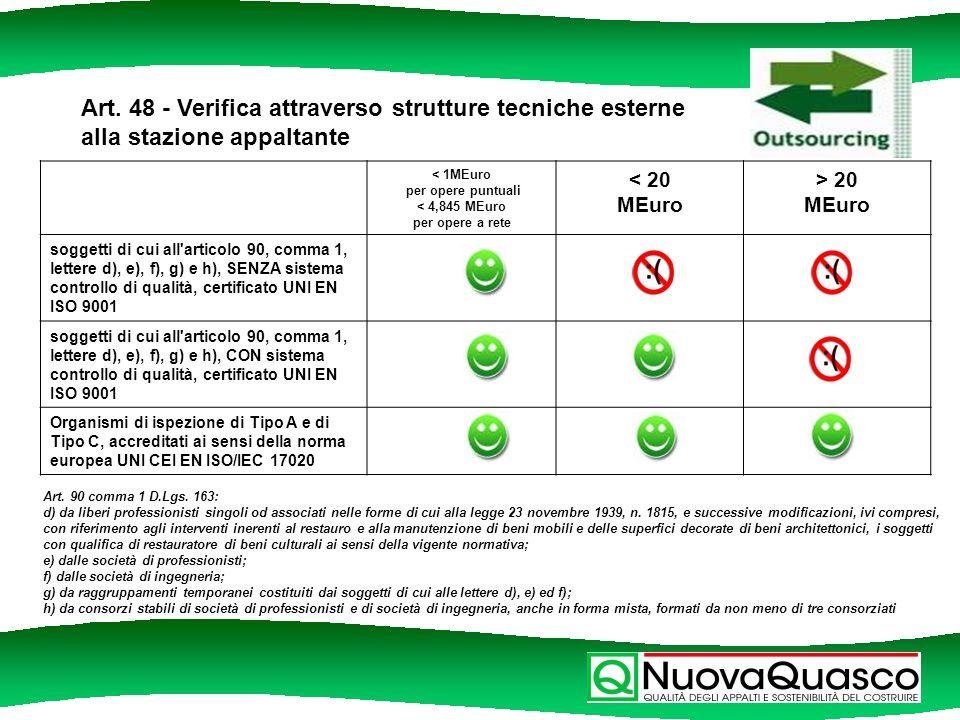 Art. 48 - Verifica attraverso strutture tecniche esterne alla stazione appaltante < 1MEuro per opere puntuali < 4,845 MEuro per opere a rete < 20 MEur