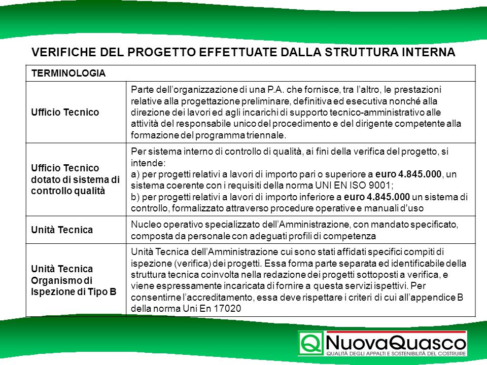 VERIFICHE DEL PROGETTO EFFETTUATE DALLA STRUTTURA INTERNA TERMINOLOGIA Ufficio Tecnico Parte dellorganizzazione di una P.A.