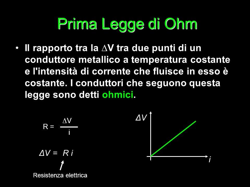 Prima Legge di Ohm Il rapporto tra la V tra due punti di un conduttore metallico a temperatura costante e l'intensità di corrente che fluisce in esso