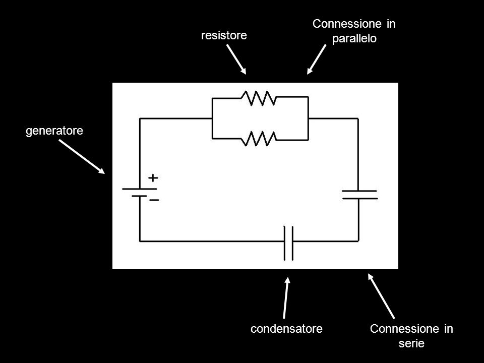 condensatore generatore resistore Connessione in parallelo Connessione in serie