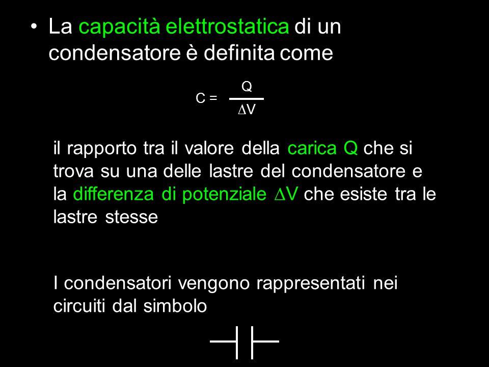 La capacità elettrostatica di un condensatore è definita come C = Q V il rapporto tra il valore della carica Q che si trova su una delle lastre del co