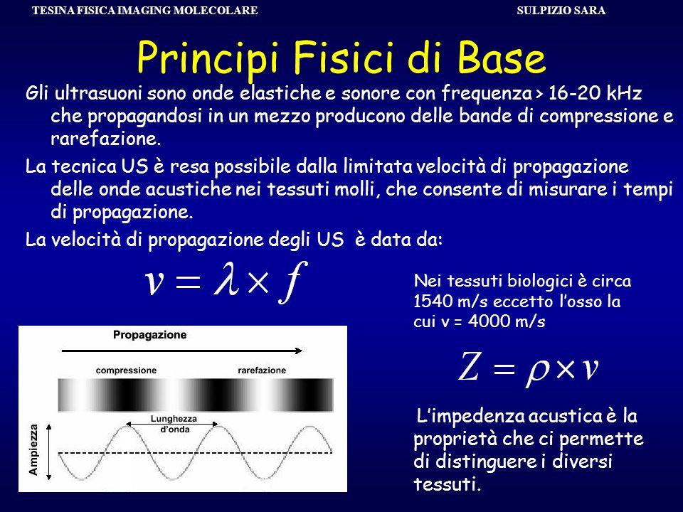 SULPIZIO SARA TESINA FISICA IMAGING MOLECOLARE Principi Fisici di Base Gli ultrasuoni sono onde elastiche e sonore con frequenza > 16-20 kHz che propa