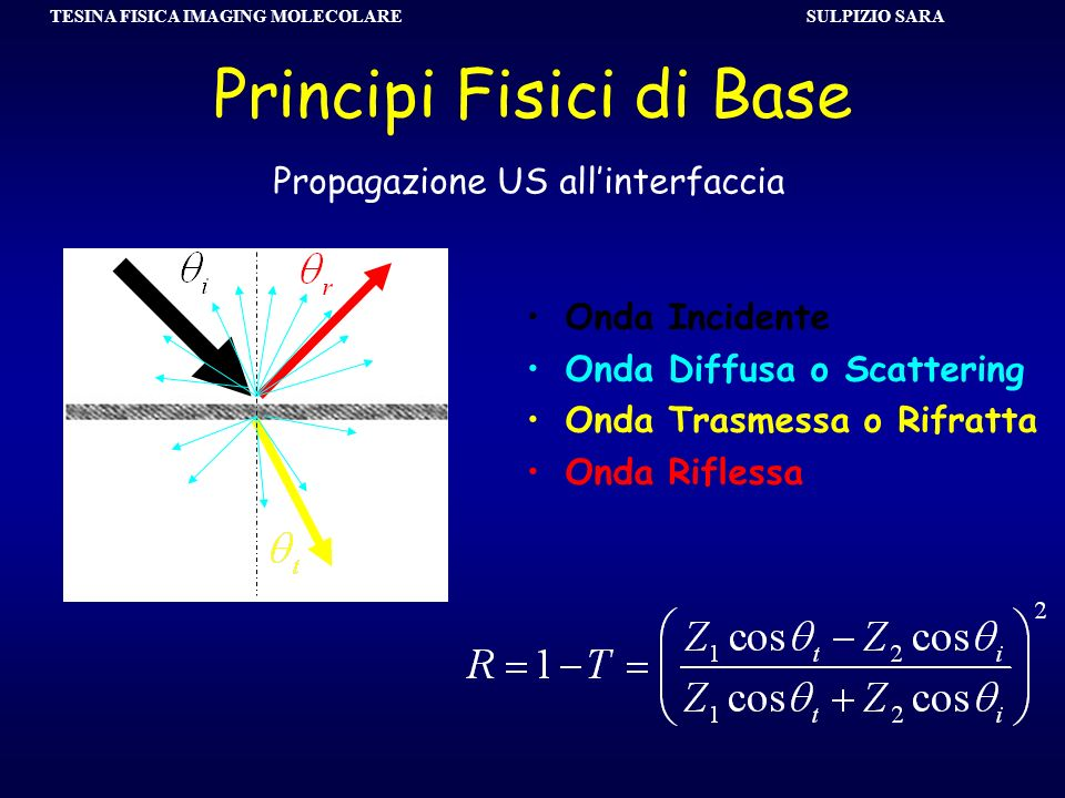 SULPIZIO SARA TESINA FISICA IMAGING MOLECOLARE Principi Fisici di Base Lintensità di un fascio ultrasonoro decresce progressivamente nel progredire dello stesso allinterno dei tessuti.