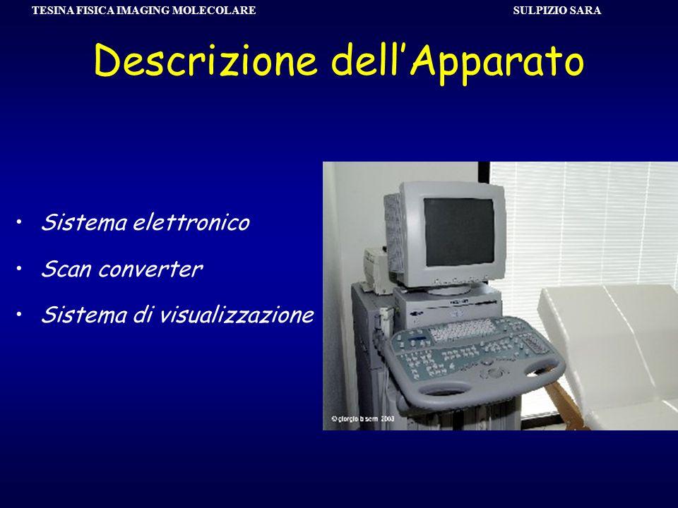 SULPIZIO SARA TESINA FISICA IMAGING MOLECOLARE Sistemi a scansione A Mode B Mode M mode Doppler Harmonic Imaging 3D { CW Doppler PW Doppler Eco-color Doppler Power Doppler