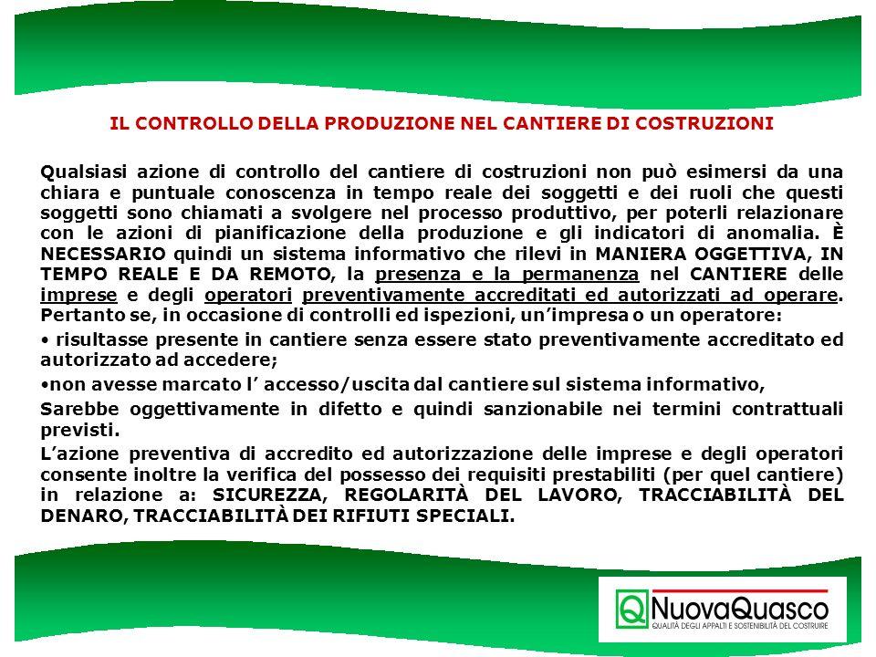 IL CONTROLLO DELLA PRODUZIONE NEL CANTIERE DI COSTRUZIONI Qualsiasi azione di controllo del cantiere di costruzioni non può esimersi da una chiara e p