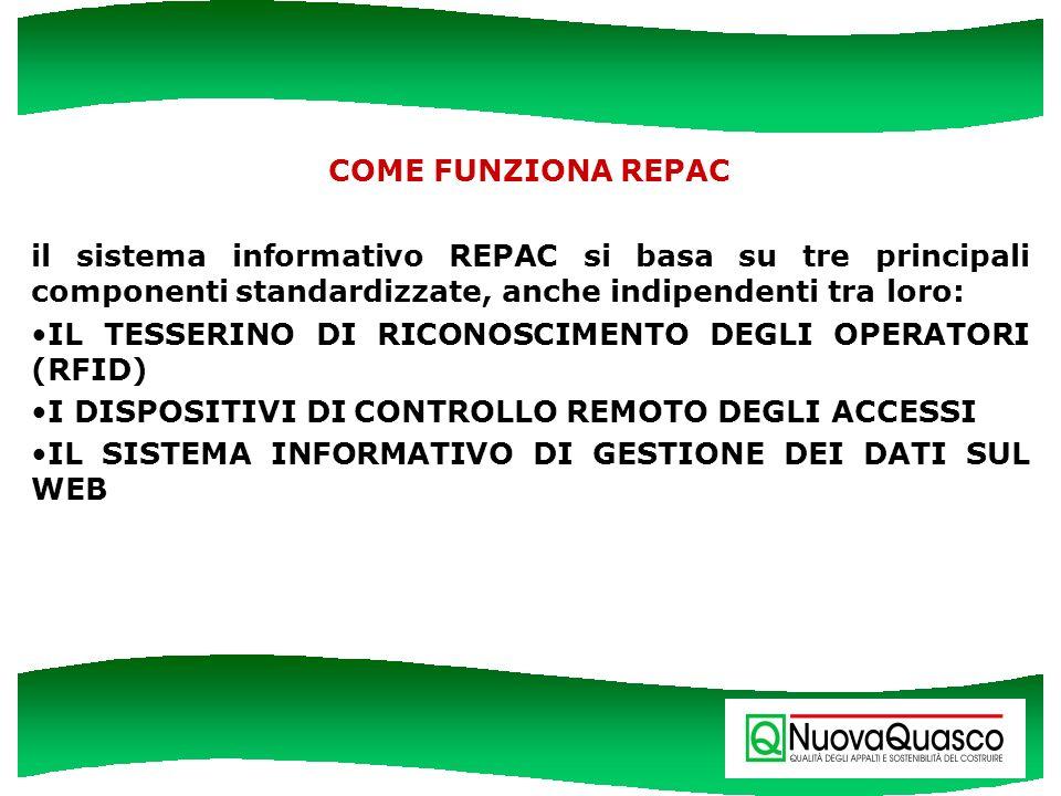 COME FUNZIONA REPAC il sistema informativo REPAC si basa su tre principali componenti standardizzate, anche indipendenti tra loro: IL TESSERINO DI RIC