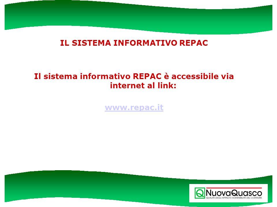 IL SISTEMA INFORMATIVO REPAC Il sistema informativo REPAC è accessibile via internet al link: www.repac.it