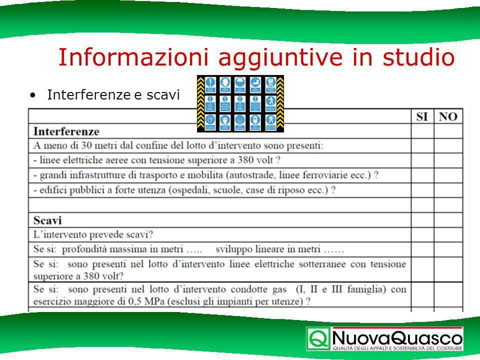 Informazioni aggiuntive in studio Interferenze e scavi