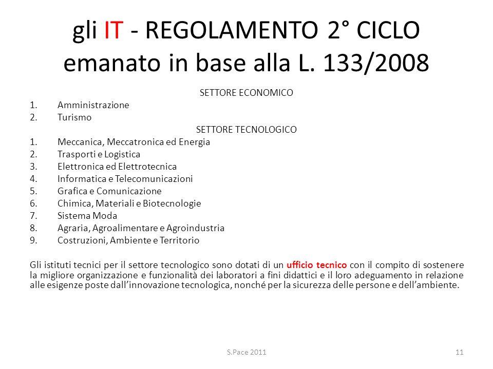 gli IT - REGOLAMENTO 2° CICLO emanato in base alla L. 133/2008 SETTORE ECONOMICO 1.Amministrazione 2.Turismo SETTORE TECNOLOGICO 1.Meccanica, Meccatro