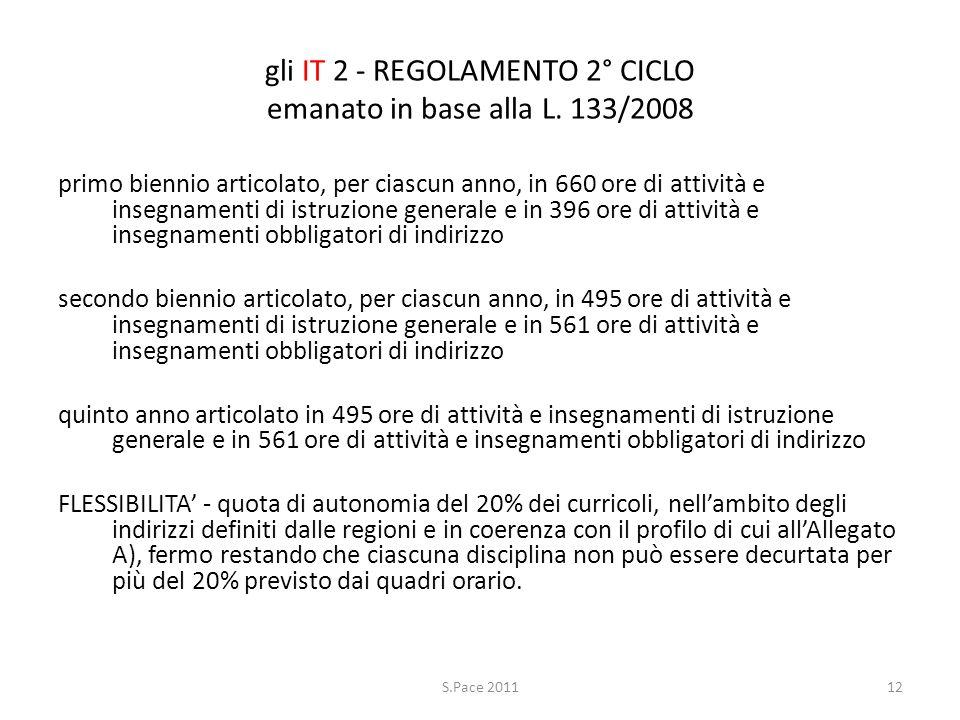 gli IT 2 - REGOLAMENTO 2° CICLO emanato in base alla L. 133/2008 primo biennio articolato, per ciascun anno, in 660 ore di attività e insegnamenti di