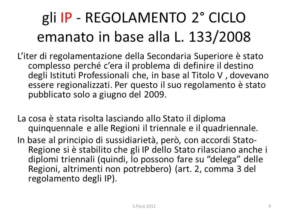 gli IP - REGOLAMENTO 2° CICLO emanato in base alla L. 133/2008 Liter di regolamentazione della Secondaria Superiore è stato complesso perché cera il p