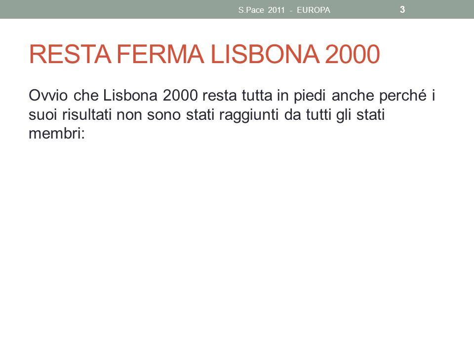 RESTA FERMA LISBONA 2000 Ovvio che Lisbona 2000 resta tutta in piedi anche perché i suoi risultati non sono stati raggiunti da tutti gli stati membri: