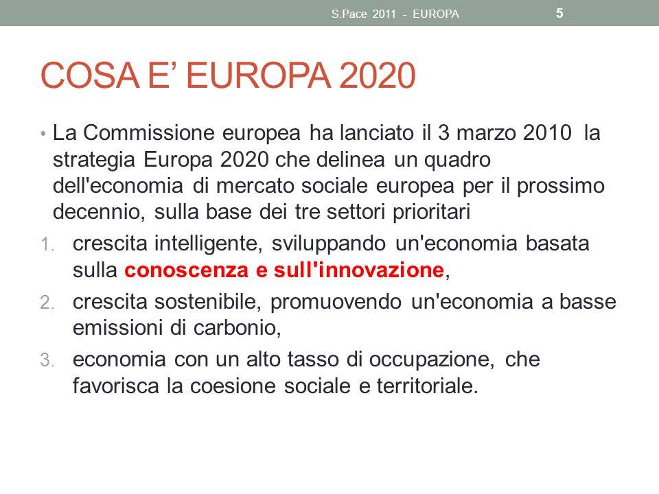 COSA E EUROPA 2020 La Commissione europea ha lanciato il 3 marzo 2010 la strategia Europa 2020 che delinea un quadro dell'economia di mercato sociale
