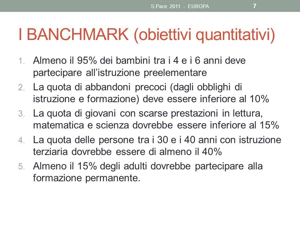 I BANCHMARK (obiettivi quantitativi) 1. Almeno il 95% dei bambini tra i 4 e i 6 anni deve partecipare allistruzione preelementare 2. La quota di abban