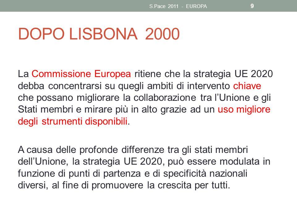 DOPO LISBONA 2000 La Commissione Europea ritiene che la strategia UE 2020 debba concentrarsi su quegli ambiti di intervento chiave che possano miglior