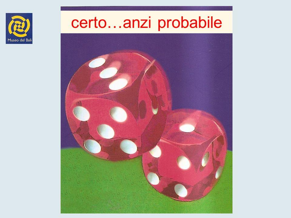 Atto di nascita: 1733 fu introdotta nella teoria della probabilità da Abraham De Moivre come approssimazione della distribuzione binomiale media µ