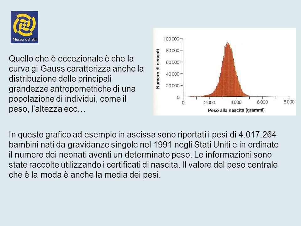 µ= media σ x y In ascissa x: valori di una variabile In ordinata y: i valori della densità di probabilità della x