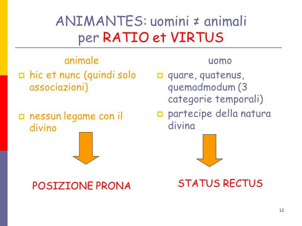 12 ANIMANTES: uomini animali per RATIO et VIRTUS animale hic et nunc (quindi solo associazioni) nessun legame con il divino POSIZIONE PRONA uomo quare