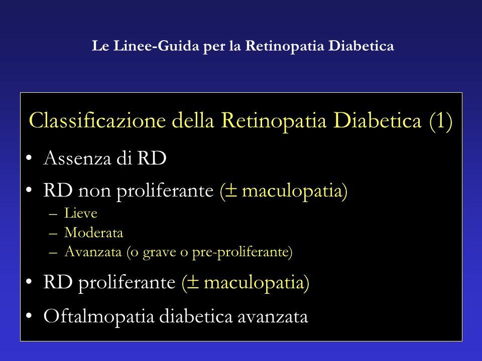 Classificazione della Retinopatia Diabetica (1) Assenza di RD RD non proliferante ( maculopatia) –Lieve –Moderata –Avanzata (o grave o pre-proliferante) RD proliferante ( maculopatia) Oftalmopatia diabetica avanzata Le Linee-Guida per la Retinopatia Diabetica