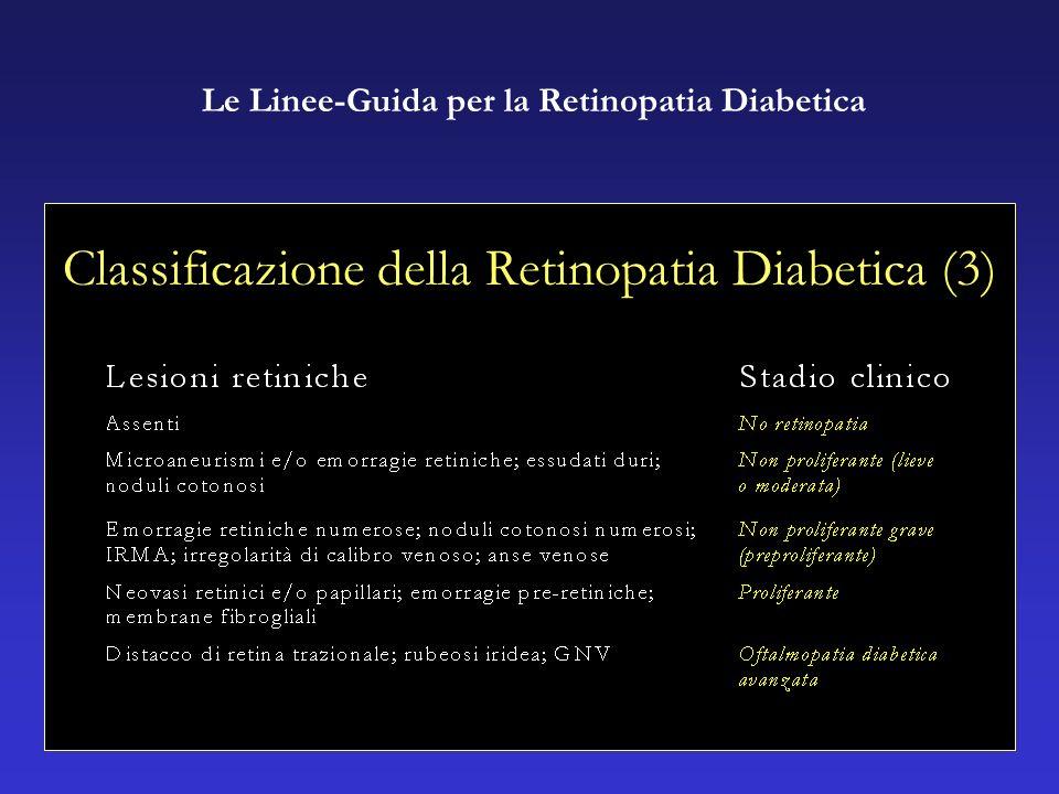 Classificazione della Retinopatia Diabetica (3) Le Linee-Guida per la Retinopatia Diabetica