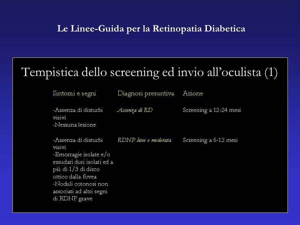 Tempistica dello screening ed invio alloculista (1) Le Linee-Guida per la Retinopatia Diabetica