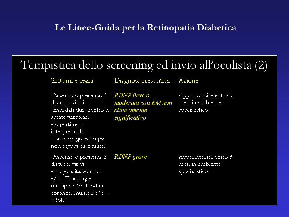 Tempistica dello screening ed invio alloculista (2) Le Linee-Guida per la Retinopatia Diabetica