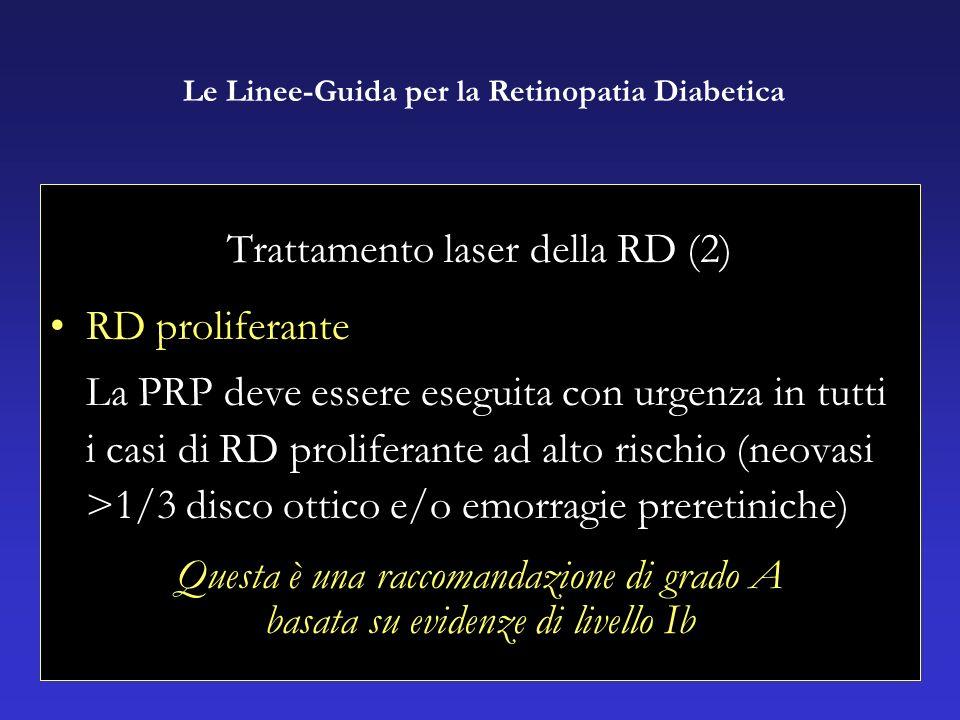 Trattamento laser della RD (2) RD proliferante La PRP deve essere eseguita con urgenza in tutti i casi di RD proliferante ad alto rischio (neovasi >1/3 disco ottico e/o emorragie preretiniche) Questa è una raccomandazione di grado A basata su evidenze di livello Ib Le Linee-Guida per la Retinopatia Diabetica